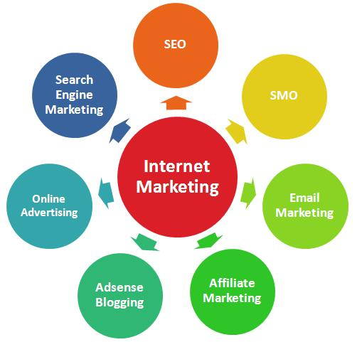 Hottest Trend In Marketing Online For 2014